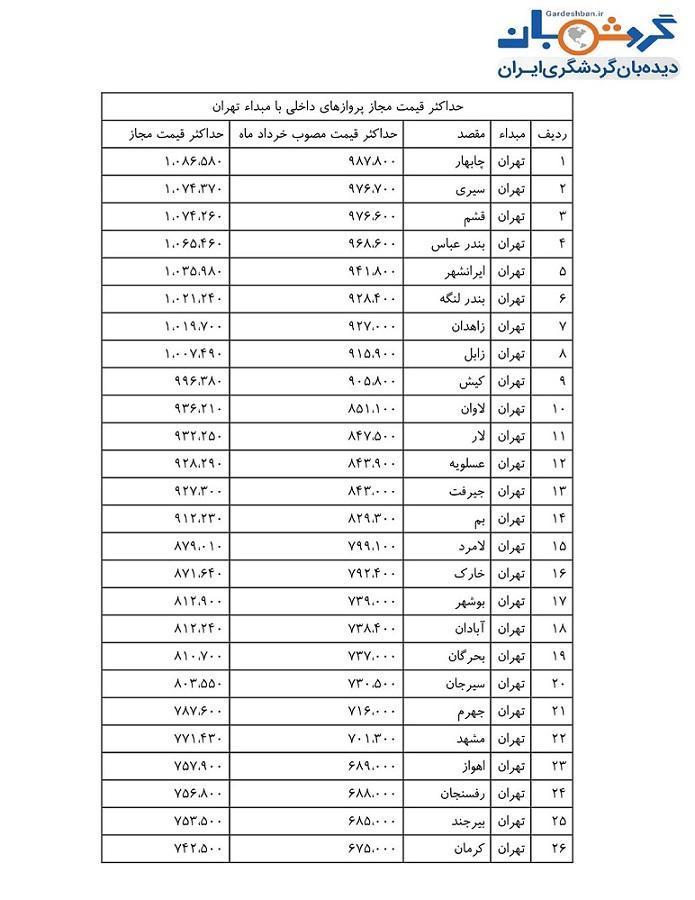 نرخ بلیت پروازهای داخلی اعلام شد، حداکثر قیمت پرواز تهران-مشهد 771 هزار تومان